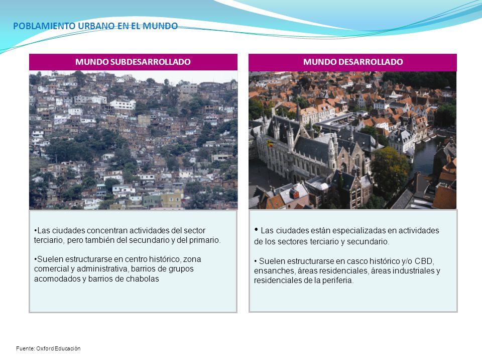 POBLAMIENTO URBANO EN EL MUNDO MUNDO SUBDESARROLLADO MUNDO DESARROLLADO Las ciudades están especializadas en actividades de los sectores terciario y s