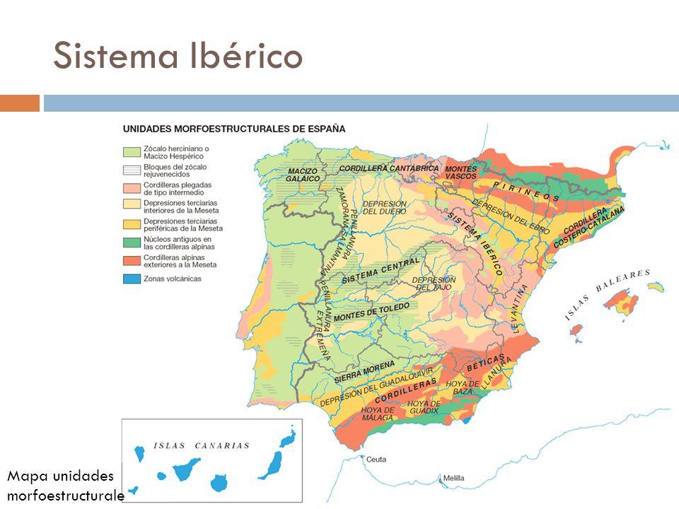 Sistema Ibérico Mapa unidades morfoestructurale s