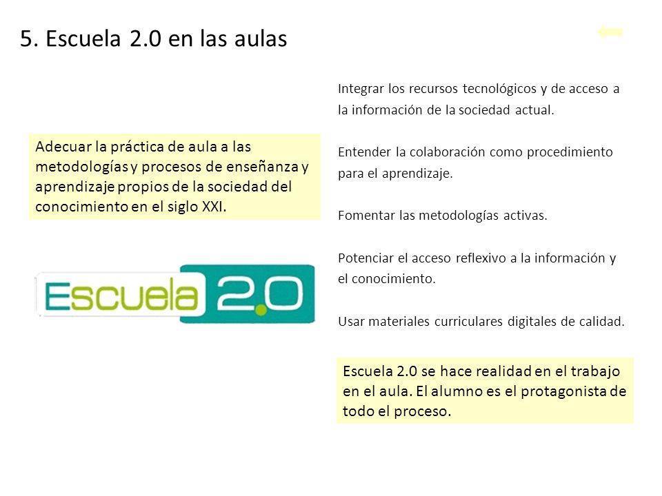 5. Escuela 2.0 en las aulas Integrar los recursos tecnológicos y de acceso a la información de la sociedad actual. Entender la colaboración como proce