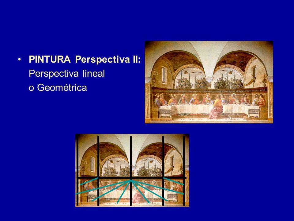PINTURA Perspectiva II: Perspectiva lineal o Geométrica