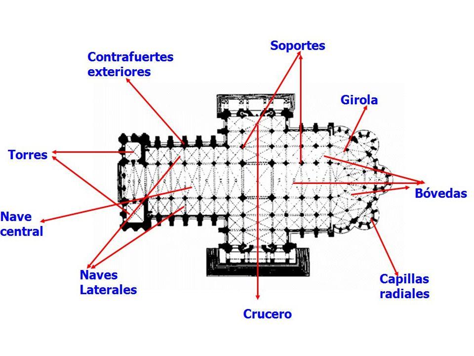 Ejemplos Cúpulas: