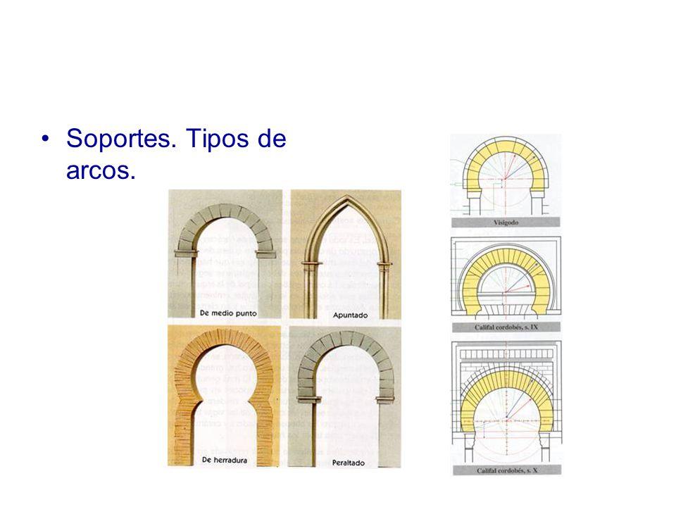 Soportes. Tipos de arcos.