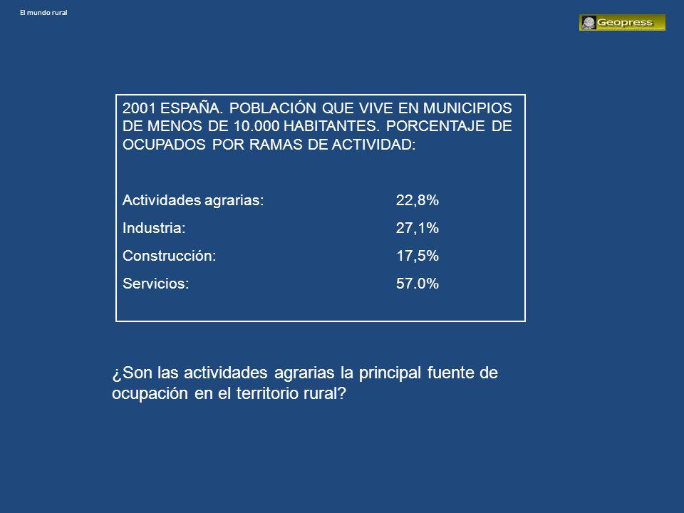 El mundo rural 2001 ESPAÑA. POBLACIÓN QUE VIVE EN MUNICIPIOS DE MENOS DE 10.000 HABITANTES.