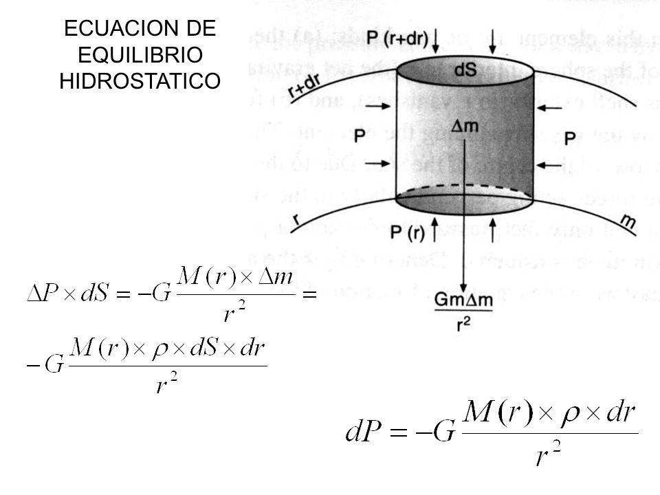ECUACION DE EQUILIBRIO HIDROSTATICO