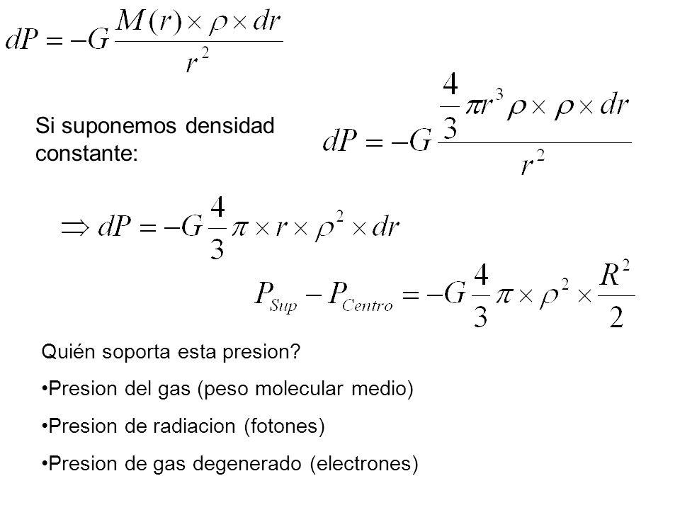 Si suponemos densidad constante: Quién soporta esta presion? Presion del gas (peso molecular medio) Presion de radiacion (fotones) Presion de gas dege