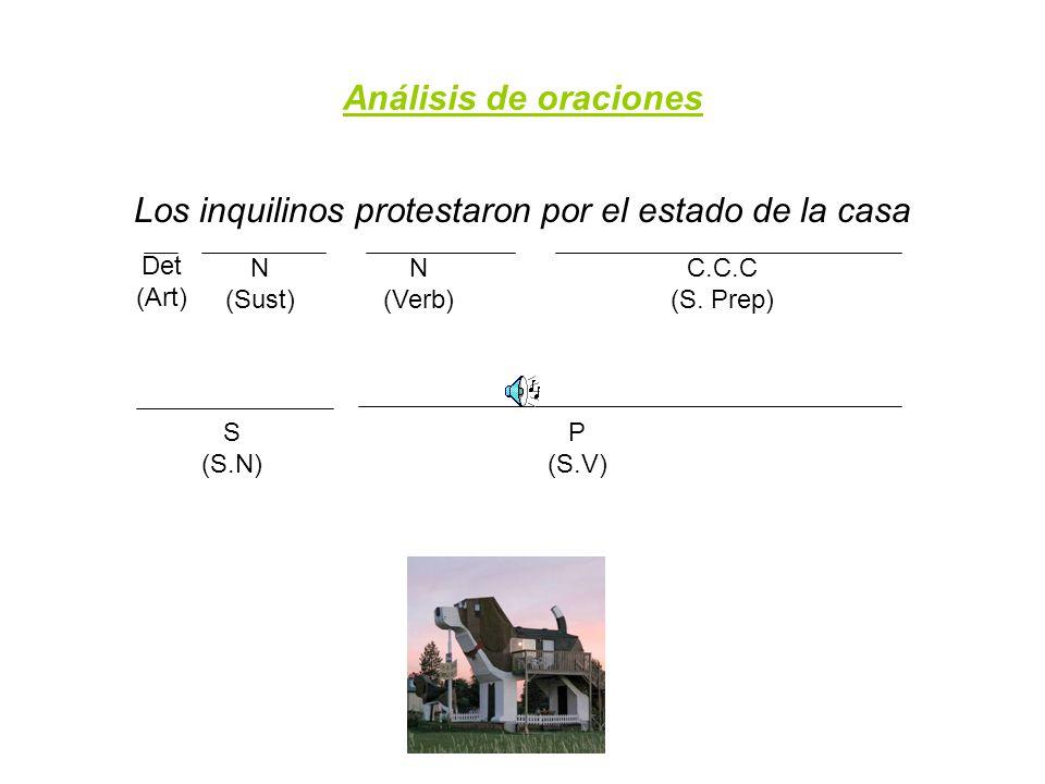 Análisis de oraciones Los inquilinos protestaron por el estado de la casa S (S.N) N (Sust) N (Verb) Det (Art) C.C.C (S.