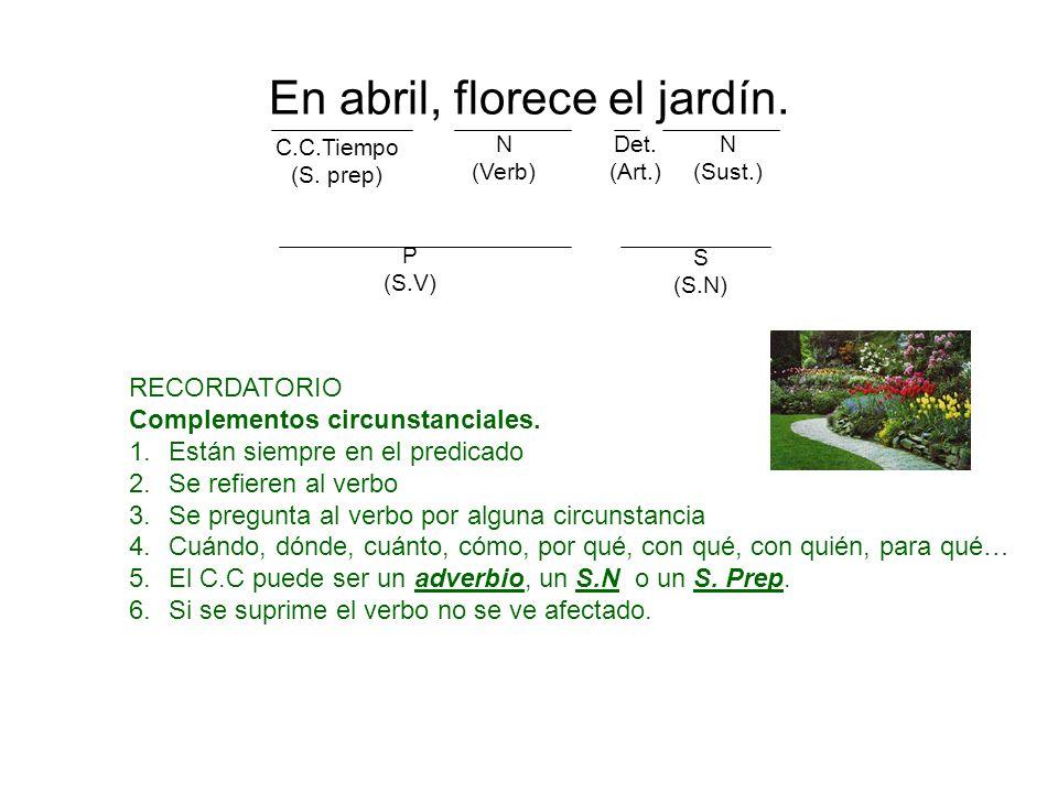 En abril, florece el jardín.RECORDATORIO Complementos circunstanciales.