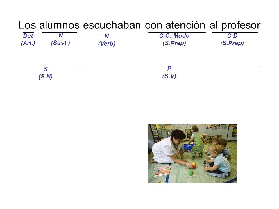 Los alumnos escuchaban con atención al profesor S (S.N) P (S.V) N (Sust.) N (Verb) Det (Art.) C.D (S.Prep) C.C.
