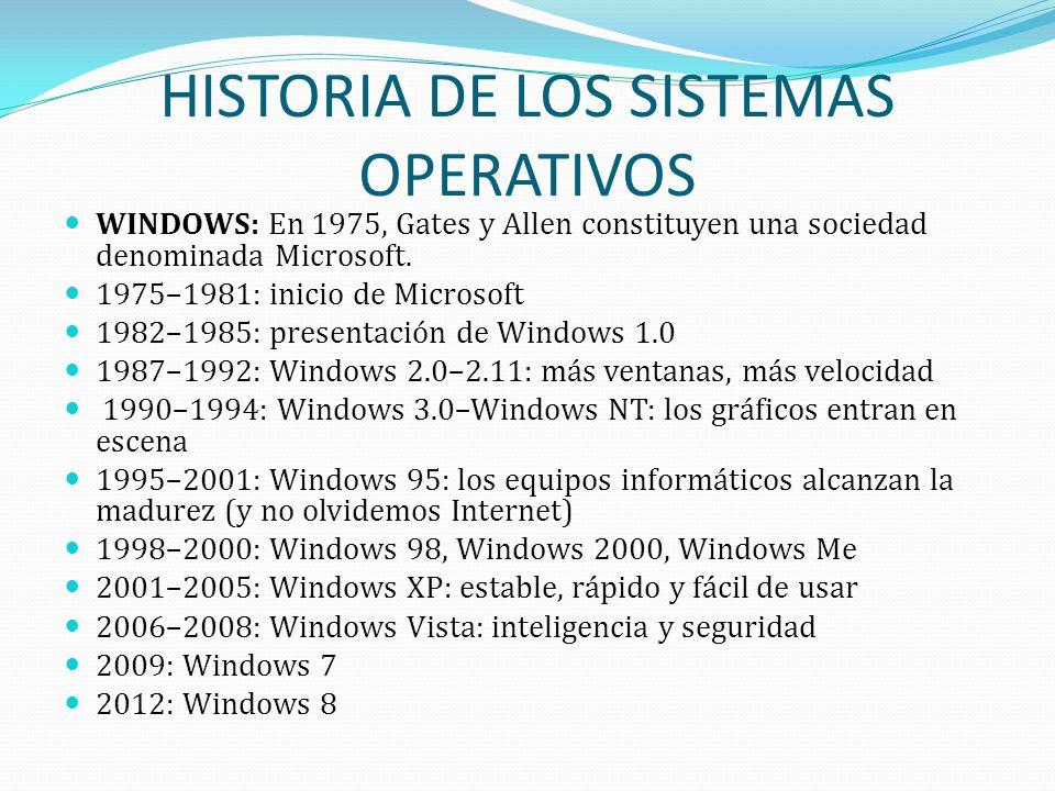 HISTORIA DE LOS SISTEMAS OPERATIVOS WINDOWS: En 1975, Gates y Allen constituyen una sociedad denominada Microsoft. 1975–1981: inicio de Microsoft 1982