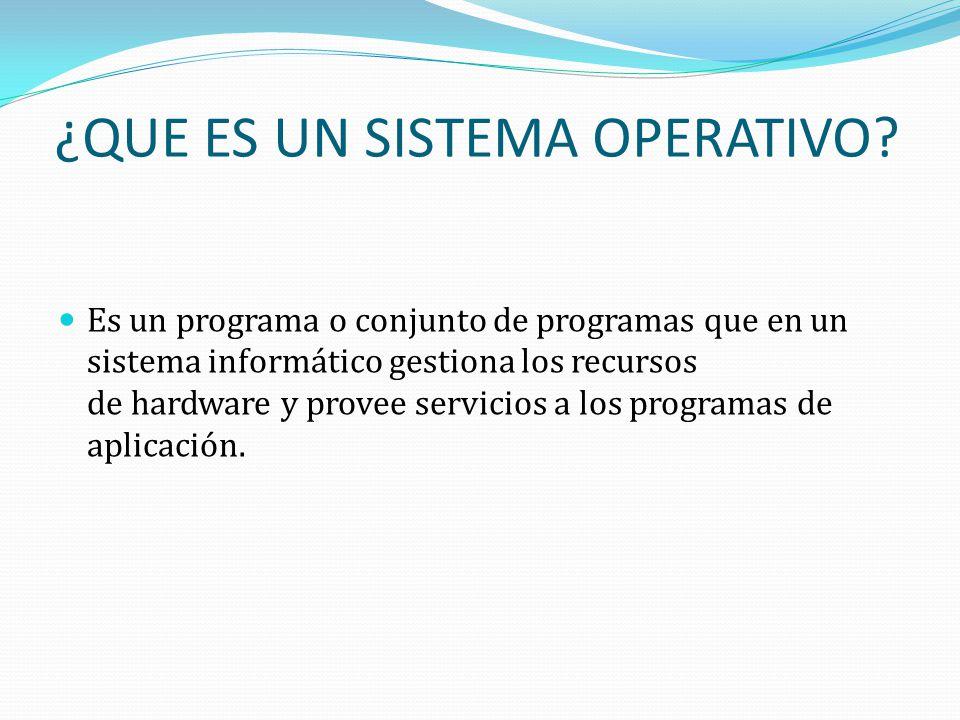 TIPOS DE SISTEMAS OPERATIVOS Sistema operativo Mac OS: es el nombre del sistema operativo creado por Apple para su línea de computadoras Macintosh.