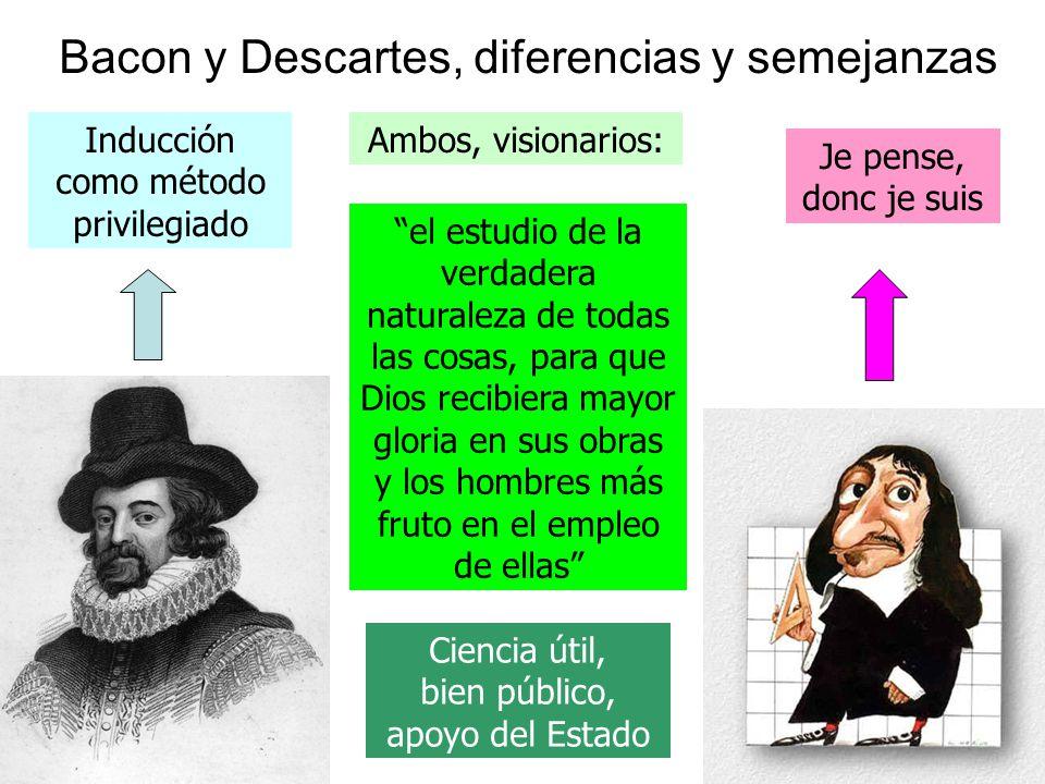 Bacon y Descartes, diferencias y semejanzas Inducción como método privilegiado Je pense, donc je suis Ambos, visionarios: el estudio de la verdadera n