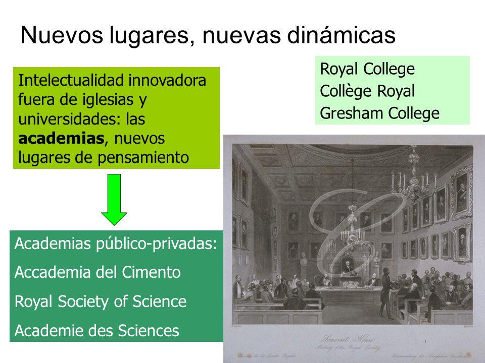 Nuevos lugares, nuevas dinámicas Academias público-privadas: Accademia del Cimento Royal Society of Science Academie des Sciences Intelectualidad inno