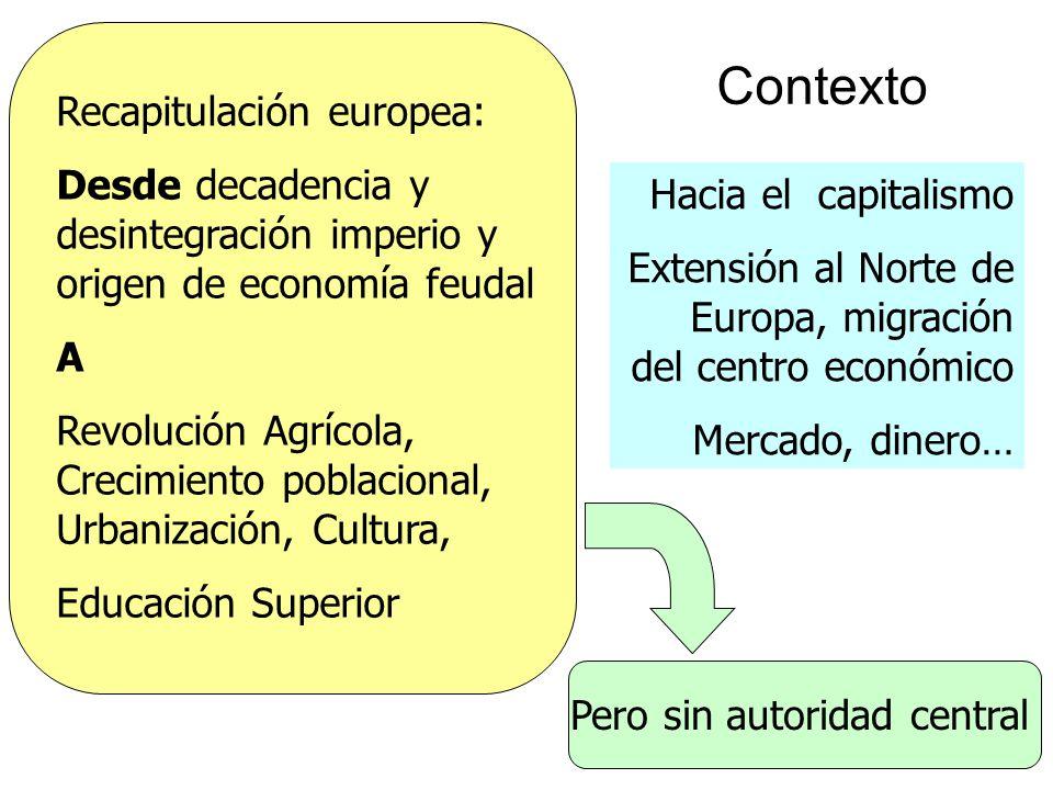 Contexto Recapitulación europea: Desde decadencia y desintegración imperio y origen de economía feudal A Revolución Agrícola, Crecimiento poblacional,