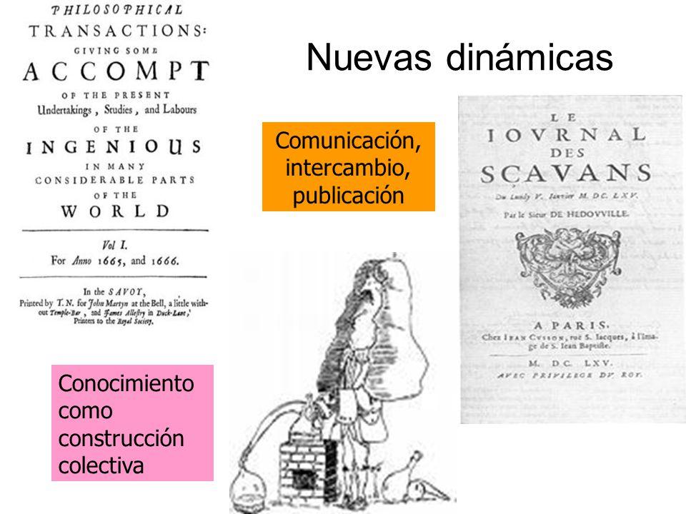 Nuevas dinámicas Comunicación, intercambio, publicación Conocimiento como construcción colectiva
