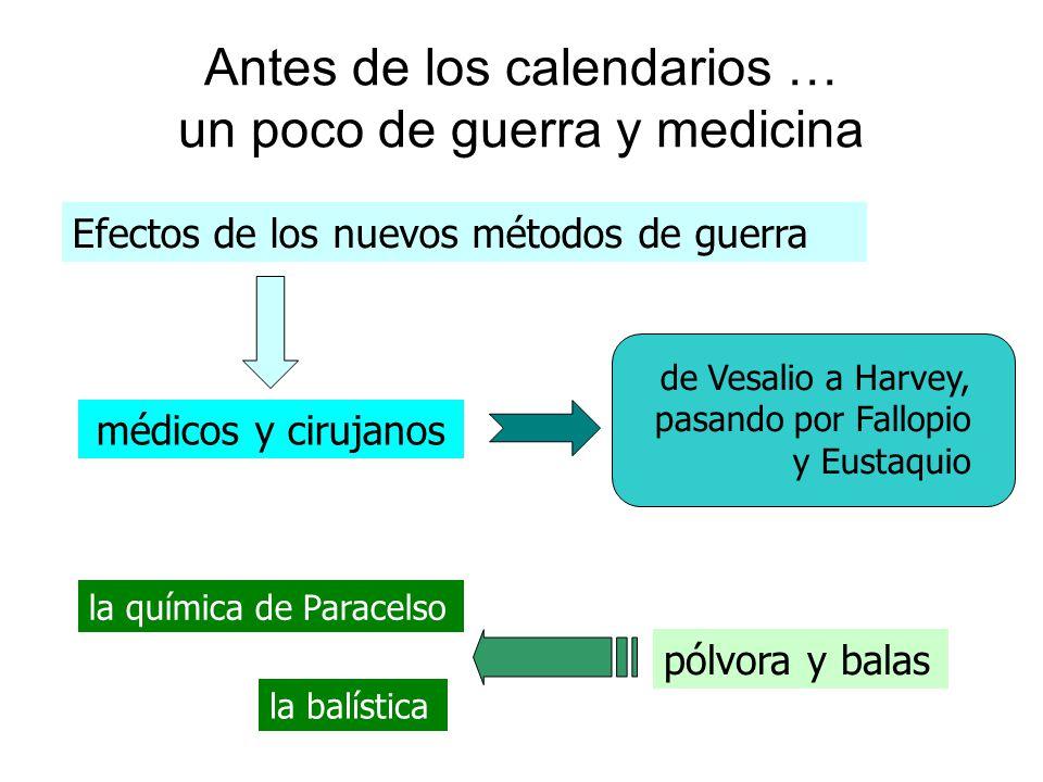 Antes de los calendarios … un poco de guerra y medicina Efectos de los nuevos métodos de guerra de Vesalio a Harvey, pasando por Fallopio y Eustaquio médicos y cirujanos pólvora y balas la química de Paracelso la balística