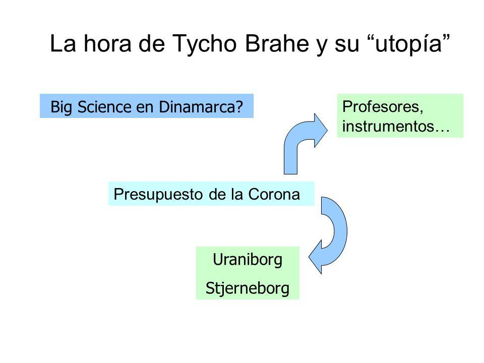 La hora de Tycho Brahe y su utopía Big Science en Dinamarca? Uraniborg Stjerneborg Presupuesto de la Corona Profesores, instrumentos…