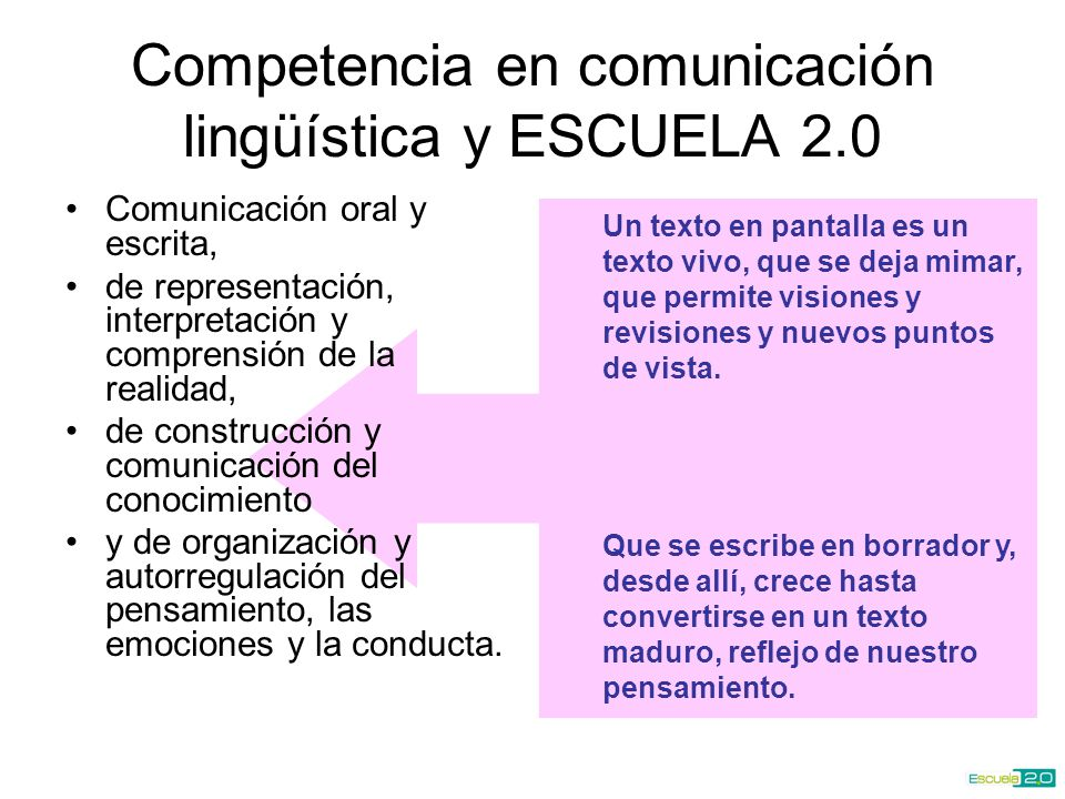 Competencia en comunicación lingüística y ESCUELA 2.0 Comunicación oral y escrita, de representación, interpretación y comprensión de la realidad, de construcción y comunicación del conocimiento y de organización y autorregulación del pensamiento, las emociones y la conducta.