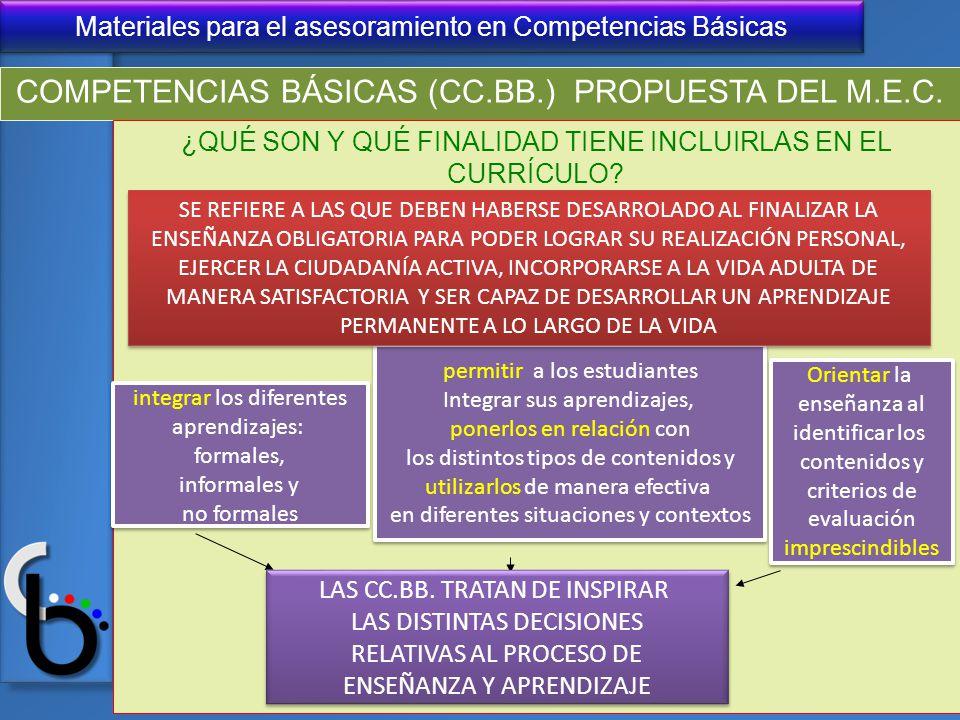Materiales para el asesoramiento en Competencias Básicas COMPETENCIAS BÁSICAS (CC.BB.) PROPUESTA DEL M.E.C. ¿QUÉ SON Y QUÉ FINALIDAD TIENE INCLUIRLAS