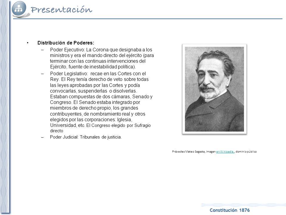 Constitución 1876 Distribución de Poderes: –Poder Ejecutivo: La Corona que designaba a los ministros y era el mando directo del ejército (para termina