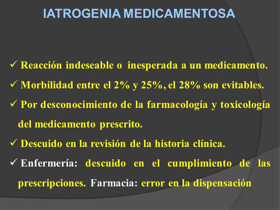 IATROGENIA MEDICAMENTOSA Reacción indeseable o inesperada a un medicamento.