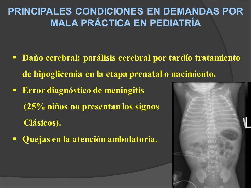 PRINCIPALES CONDICIONES EN DEMANDAS POR MALA PRÁCTICA EN PEDIATRÍA Daño cerebral: parálisis cerebral por tardío tratamiento de hipoglicemia en la etapa prenatal o nacimiento.