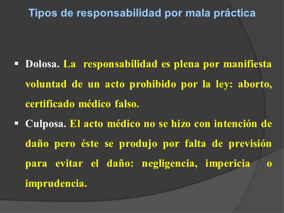 Tipos de responsabilidad por mala práctica Dolosa.