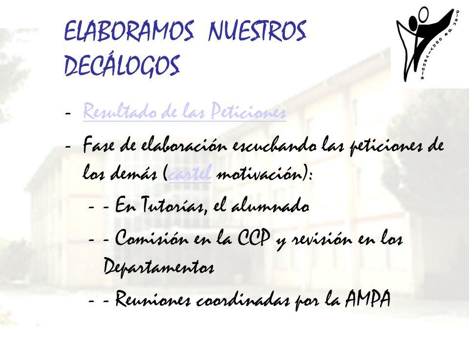 ELABORAMOS NUESTROS DECÁLOGOS -Resultado de las PeticionesResultado de las Peticiones -Fase de elaboración escuchando las peticiones de los demás (car