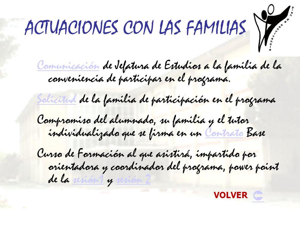 ACTUACIONES CON LAS FAMILIAS ComunicaciónComunicación de Jefatura de Estudios a la familia de la conveniencia de participar en el programa. SolicitudS