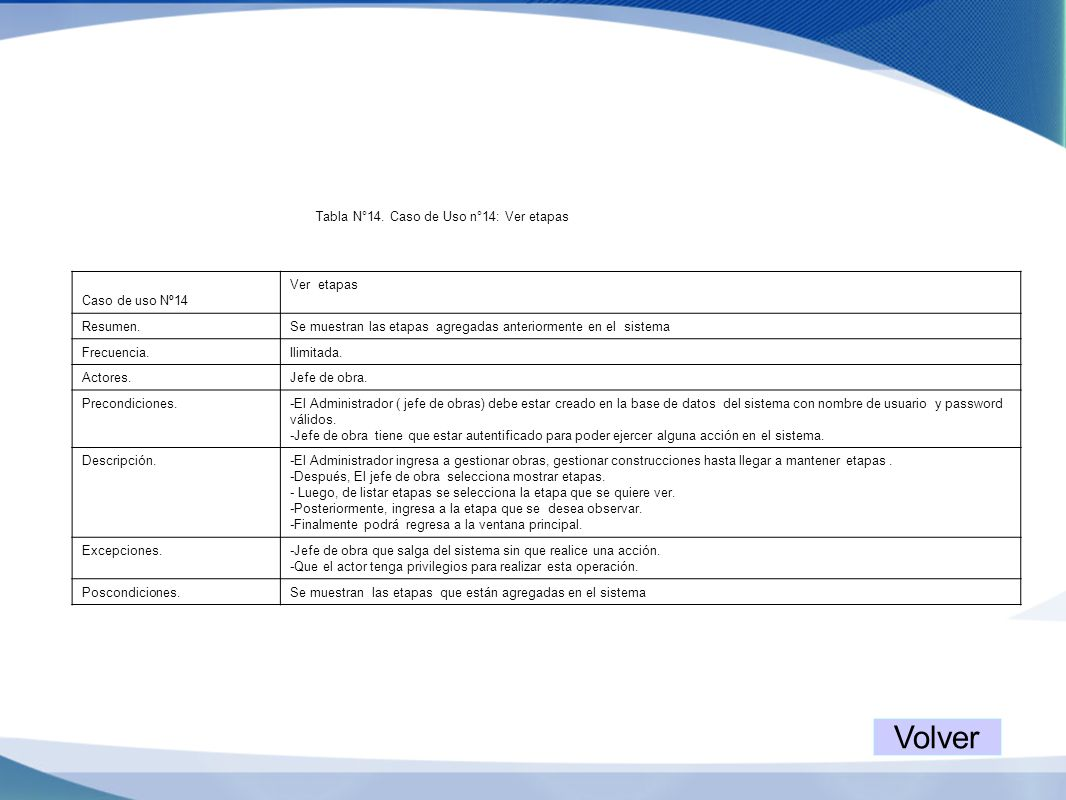 Caso de uso Nº14 Ver etapas Resumen.Se muestran las etapas agregadas anteriormente en el sistema Frecuencia.Ilimitada. Actores.Jefe de obra. Precondic