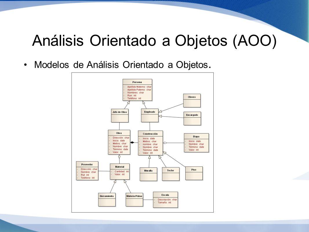 Análisis Orientado a Objetos (AOO) Modelos de Análisis Orientado a Objetos.
