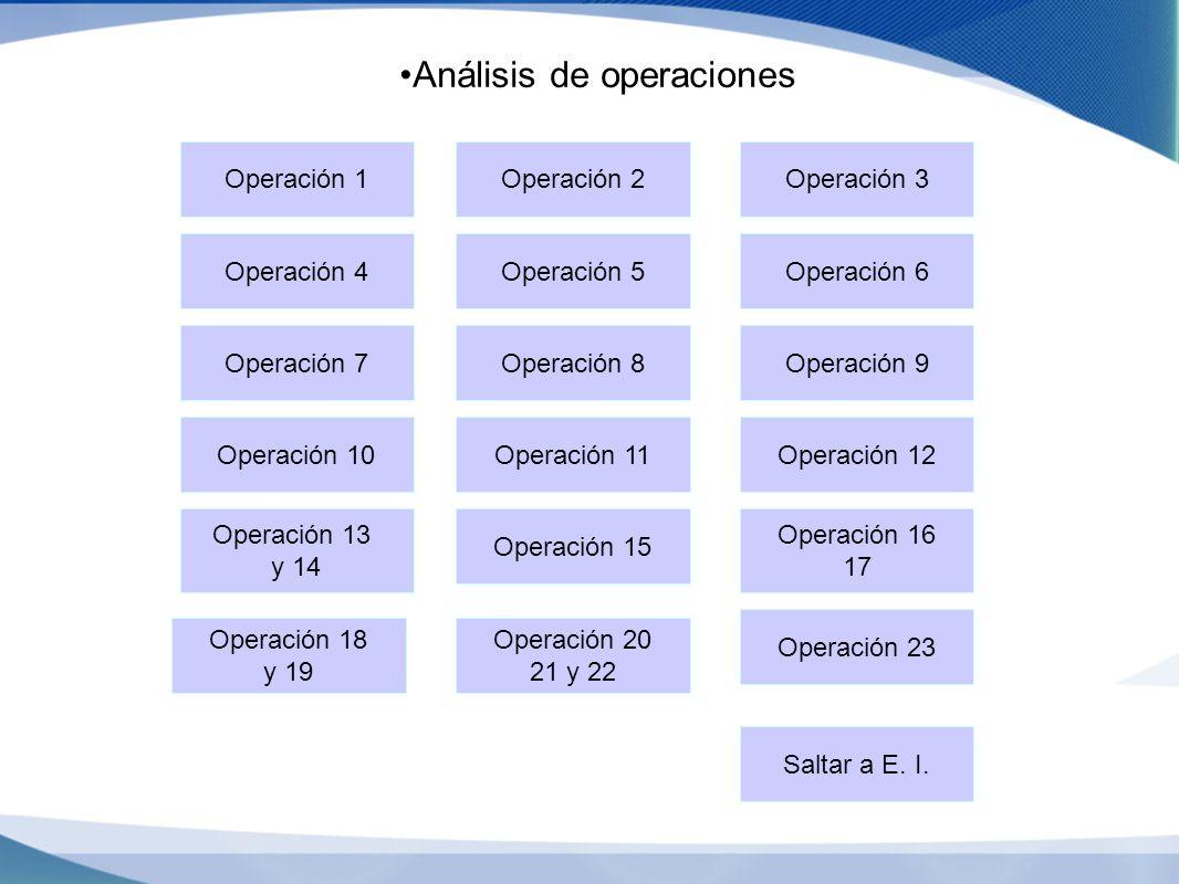 Análisis de operaciones Operación 1Operación 2Operación 3 Operación 4Operación 6Operación 5 Operación 7Operación 8Operación 9 Operación 10Operación 11