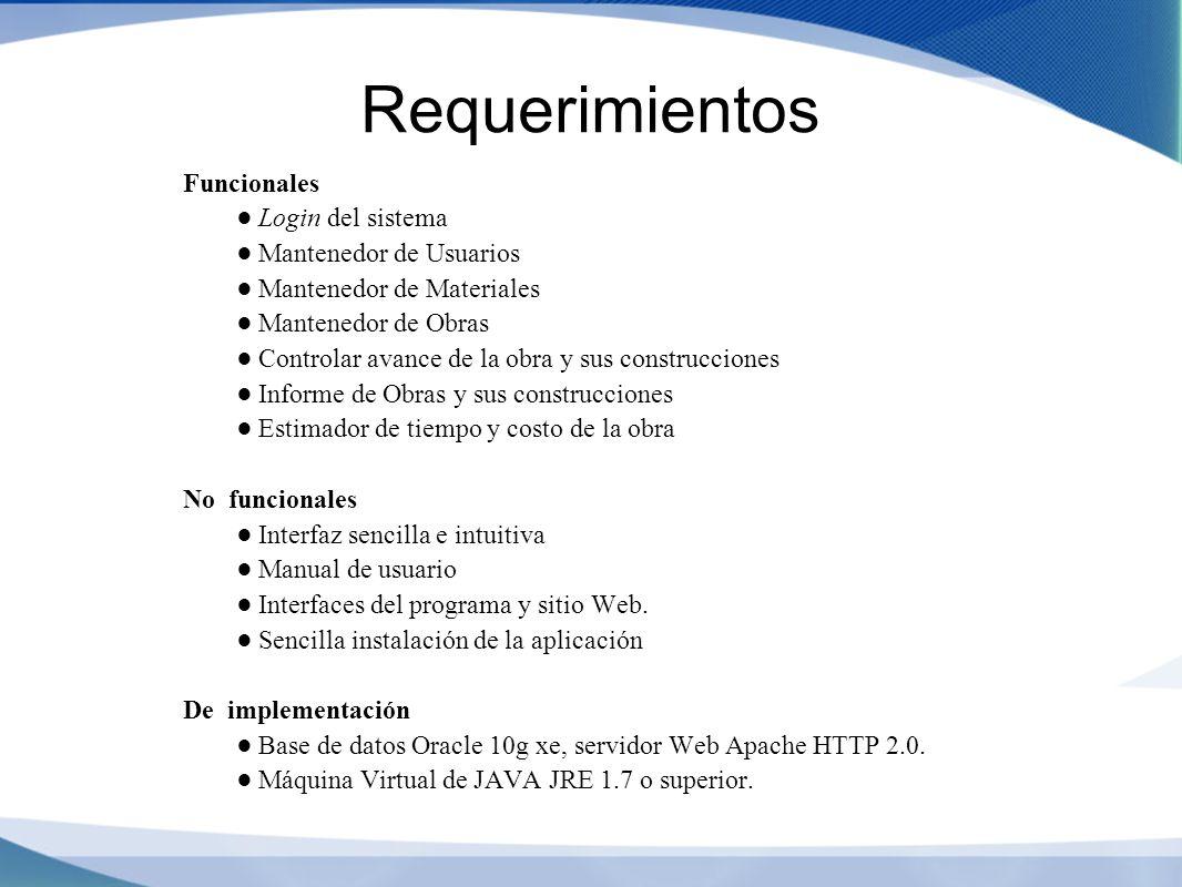 Requerimientos Funcionales Login del sistema Mantenedor de Usuarios Mantenedor de Materiales Mantenedor de Obras Controlar avance de la obra y sus con