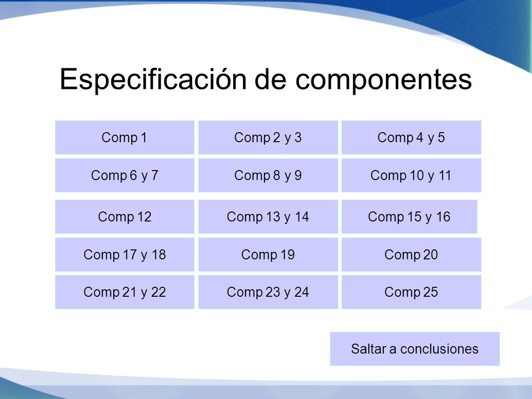 Especificación de componentes Comp 1Comp 2 y 3Comp 4 y 5 Comp 6 y 7Comp 8 y 9Comp 10 y 11 Comp 12Comp 13 y 14 Comp 15 y 16 Comp 17 y 18Comp 19Comp 20