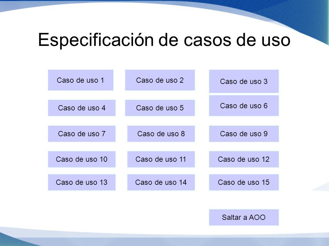 Especificación casos de uso Especificación de casos de uso Caso de uso 1Caso de uso 2 Caso de uso 6 Caso de uso 5Caso de uso 4 Caso de uso 7Caso de us
