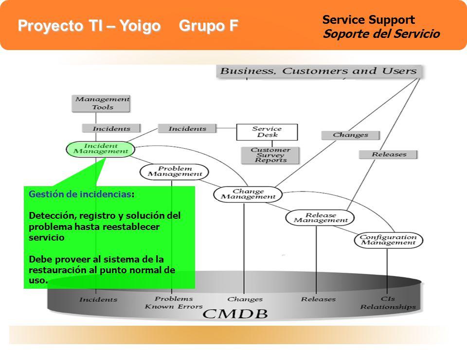 Proyecto TI – Yoigo Grupo F Service support Gestión de incidencias: Detección, registro y solución del problema hasta reestablecer servicio Debe prove