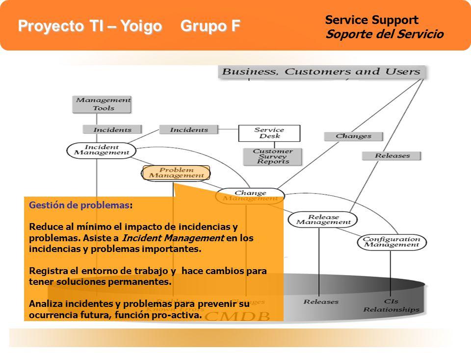 Proyecto TI – Yoigo Grupo F Service support Gestión de problemas: Reduce al mínimo el impacto de incidencias y problemas. Asiste a Incident Management