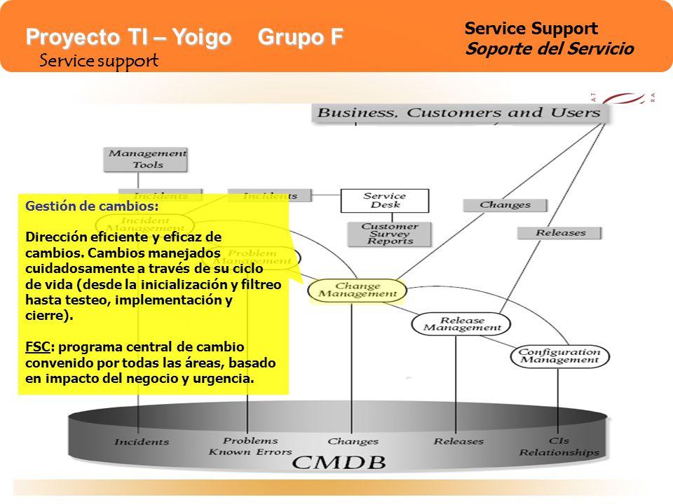 Proyecto TI – Yoigo Grupo F Service support Gestión de cambios: Dirección eficiente y eficaz de cambios. Cambios manejados cuidadosamente a través de