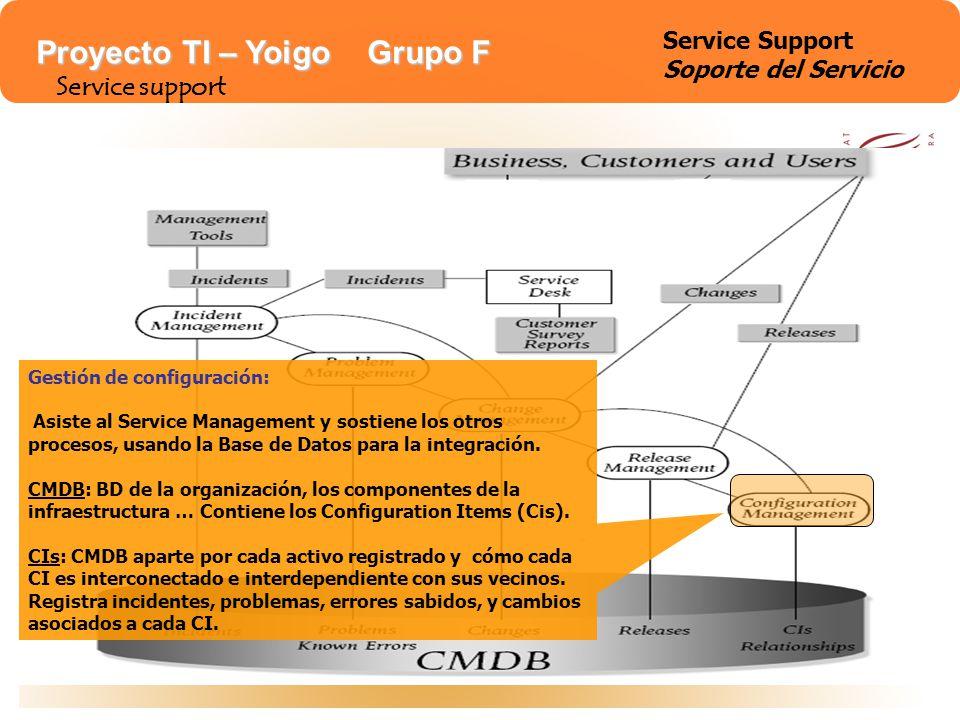Proyecto TI – Yoigo Grupo F Service support Service Support Soporte del Servicio Gestión de configuración: Asiste al Service Management y sostiene los