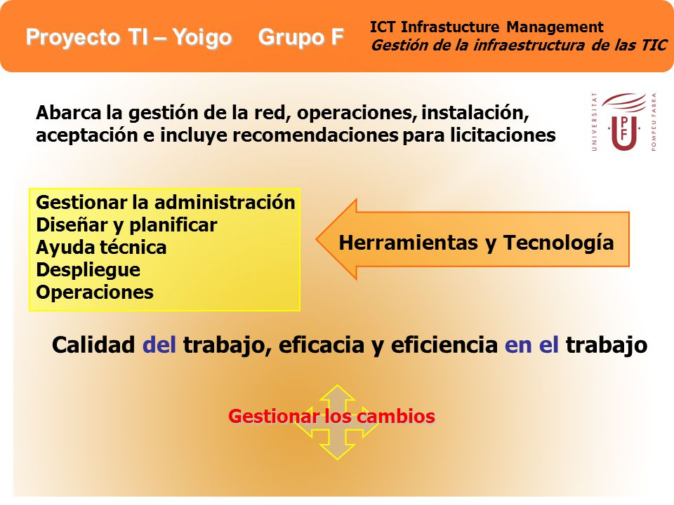 Proyecto TI – Yoigo Grupo F ICT Infrastucture Management Gestión de la infraestructura de las TIC Abarca la gestión de la red, operaciones, instalació
