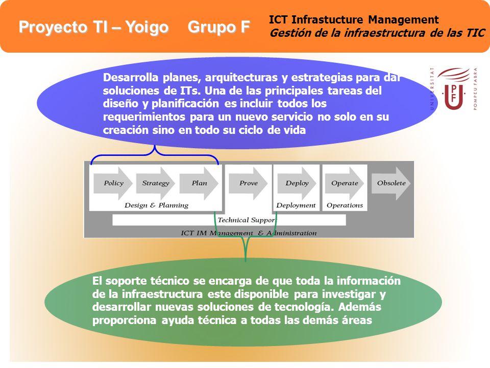 Proyecto TI – Yoigo Grupo F ICT Infrastucture Management Gestión de la infraestructura de las TIC El despliegue las soluciones TIC implica establecer metodología de proyectos para que las soluciones se entreguen con una interrupción mínima de los procesos de negocio.