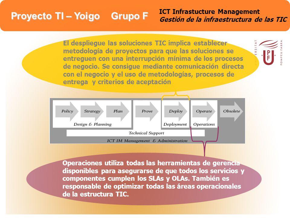 Proyecto TI – Yoigo Grupo F Este módulo se encarga de la implementación o mejora de ITIL en un organización y considera aspectos como: Dónde y cuándo empezar Cambio de Organización Cambio Cultural Planificación de Proyectos y Programa Definición de Procesos Mejora del Rendimiento Planning to implement Service Management Planificación para la implementación de la gestión de servicios