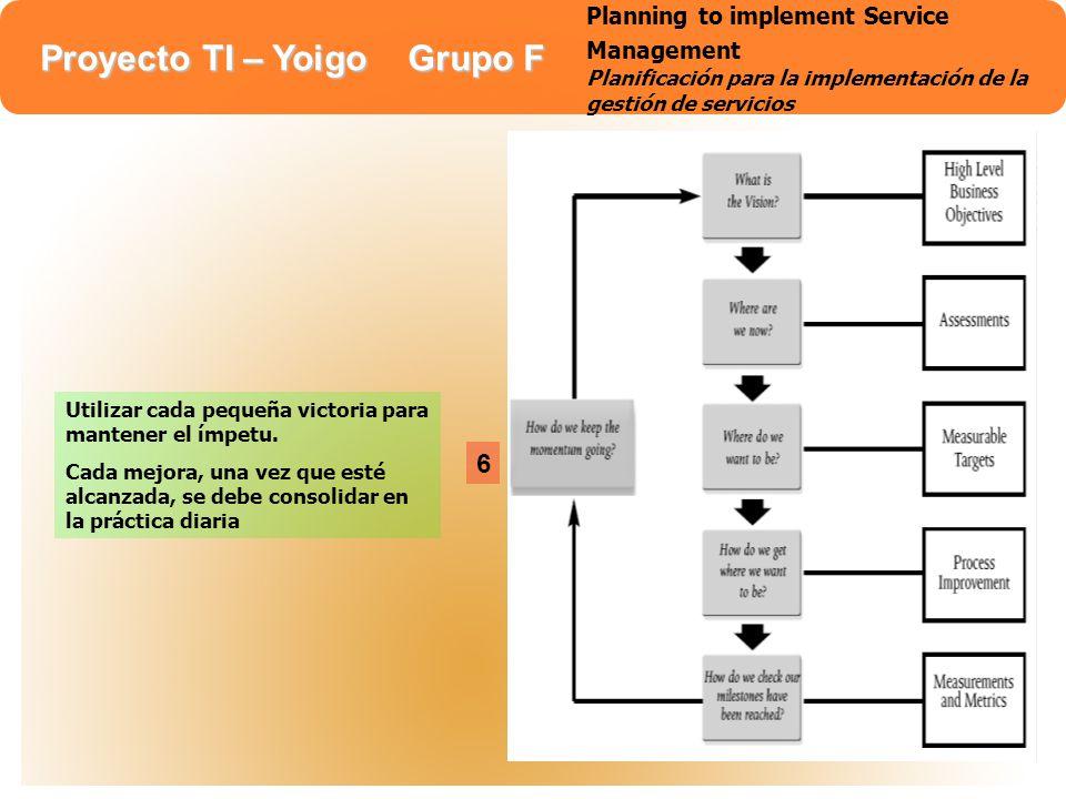 Proyecto TI – Yoigo Grupo F Planning to implement Service Management Planificación para la implementación de la gestión de servicios 6 Utilizar cada p