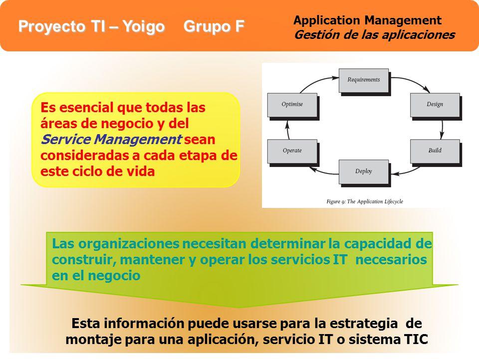 Proyecto TI – Yoigo Grupo F Application Management Gestión de las aplicaciones Es esencial que todas las áreas de negocio y del Service Management sea