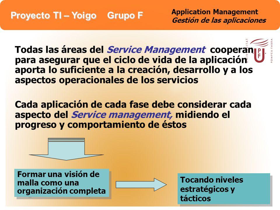 Proyecto TI – Yoigo Grupo F Application Management Gestión de las aplicaciones Todas las áreas del Service Management cooperan para asegurar que el ci