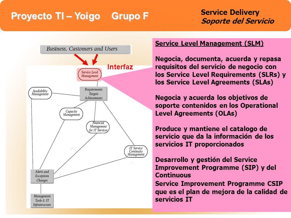 Proyecto TI – Yoigo Grupo F Availibility Management Responsable de que la disponibilidad de cada servicio sea la correcta Monitores de la gestión de disponibilidad, medidas, informes y revisiones para cada servicio y componente Incluye disponibilidad, confiabilidad, mantenimiento, utilidad y seguridad.