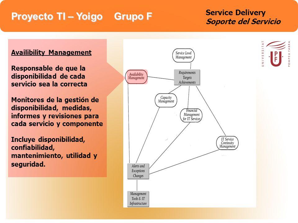Proyecto TI – Yoigo Grupo F Availibility Management Responsable de que la disponibilidad de cada servicio sea la correcta Monitores de la gestión de d