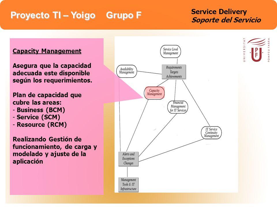 Proyecto TI – Yoigo Grupo F Service Delivery Soporte del Servicio Financial Management for IT Services Desarrollar una organización consciente sobre costos y rentable Entender y contabilizar los coste de cada servicio IT y el pronostico de gastos futuros.