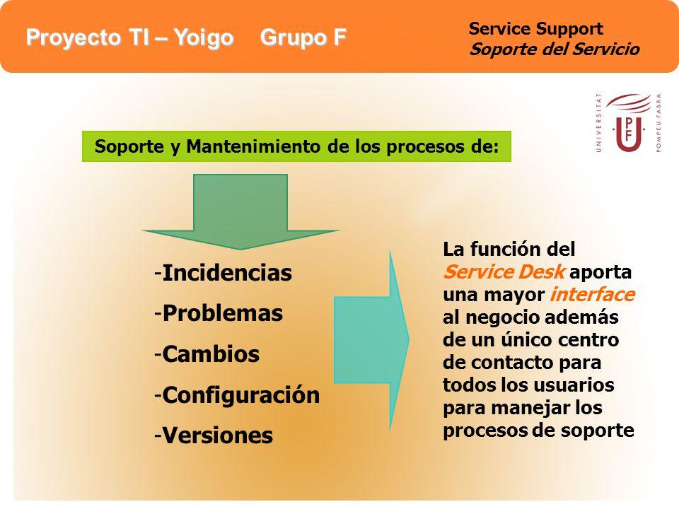 Proyecto TI – Yoigo Grupo F Service support Incidencias Peticiones Investigaciones Mejoras Interfaz entre los usuarios y los otros procesos de soporte de servicios Service Support Soporte del Servicio