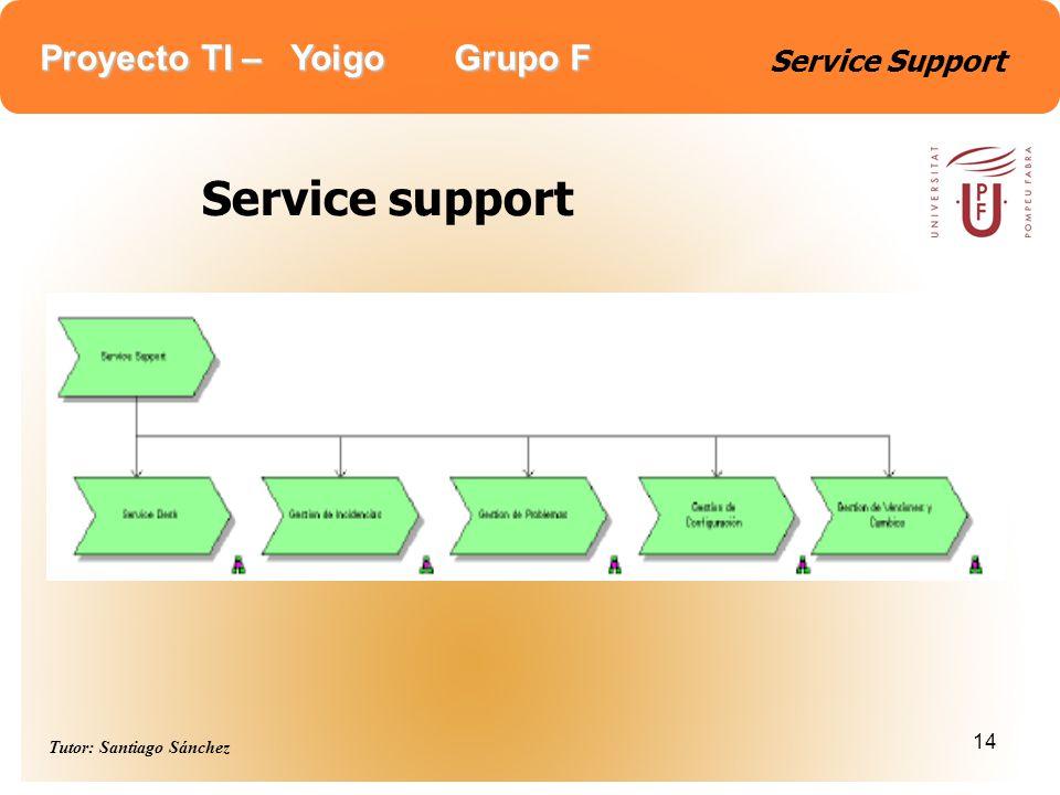 Proyecto TI – Yoigo Grupo F Tutor: Santiago Sánchez 14 Service Support Service support