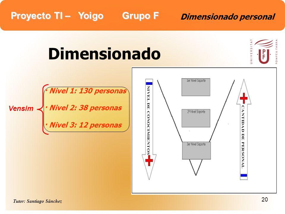 Proyecto TI – Yoigo Grupo F Tutor: Santiago Sánchez 20 Dimensionado personal Dimensionado · Nivel 1: 130 personas · Nivel 2: 38 personas · Nivel 3: 12